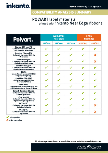 Polyart - label-compatibilities